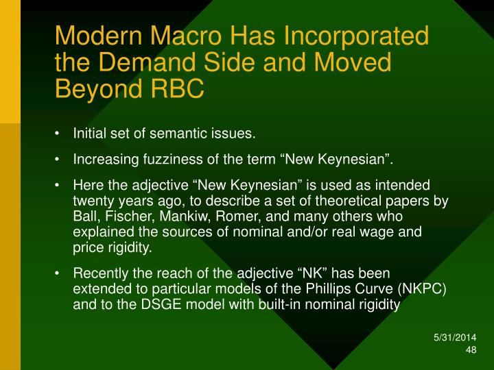 Modern Macro Has Incorporated the Demand Side and Moved Beyond RBC