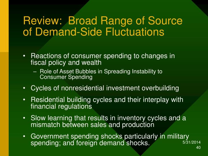 Review:  Broad Range of Source of Demand-Side Fluctuations