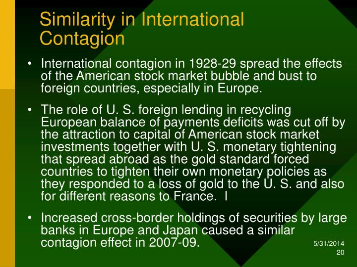 Similarity in International Contagion