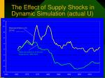the effect of supply shocks in dynamic simulation actual u