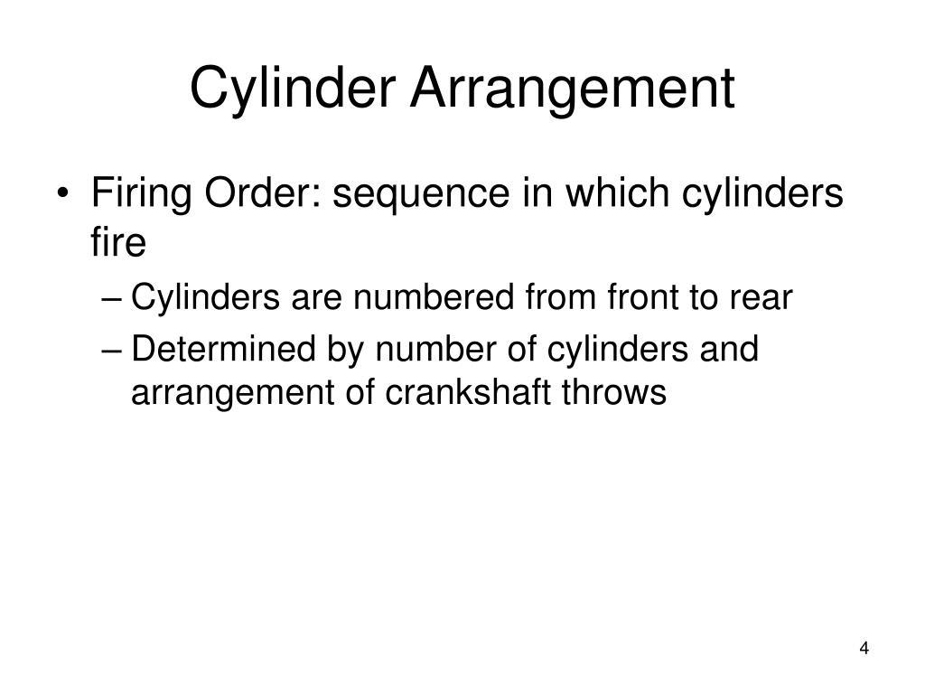 Cylinder Arrangement
