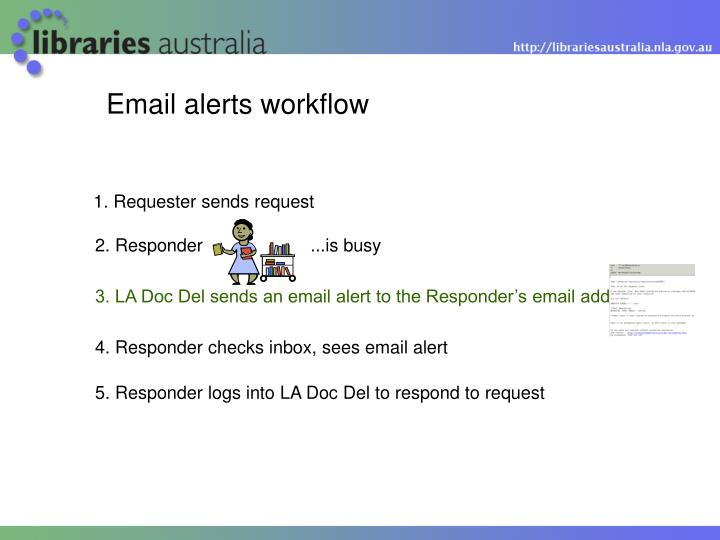 Email alerts workflow