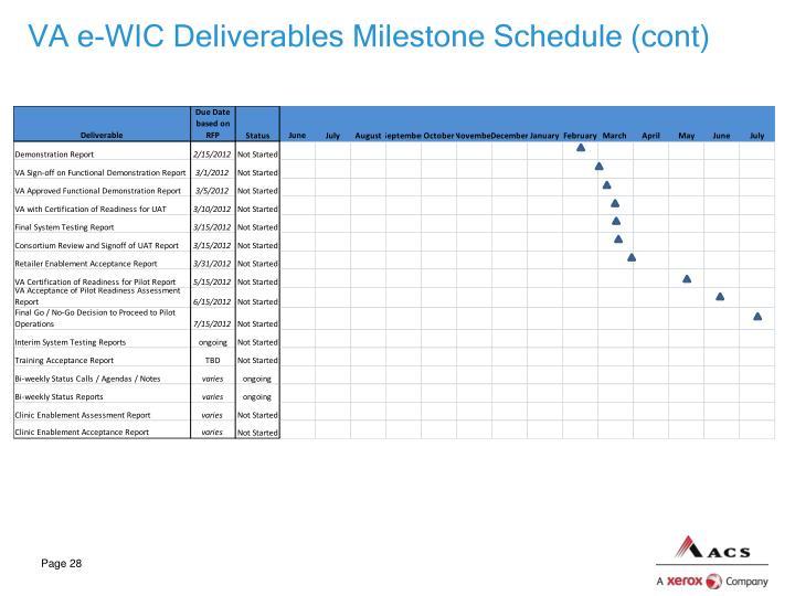 VA e-WIC Deliverables Milestone Schedule (cont)