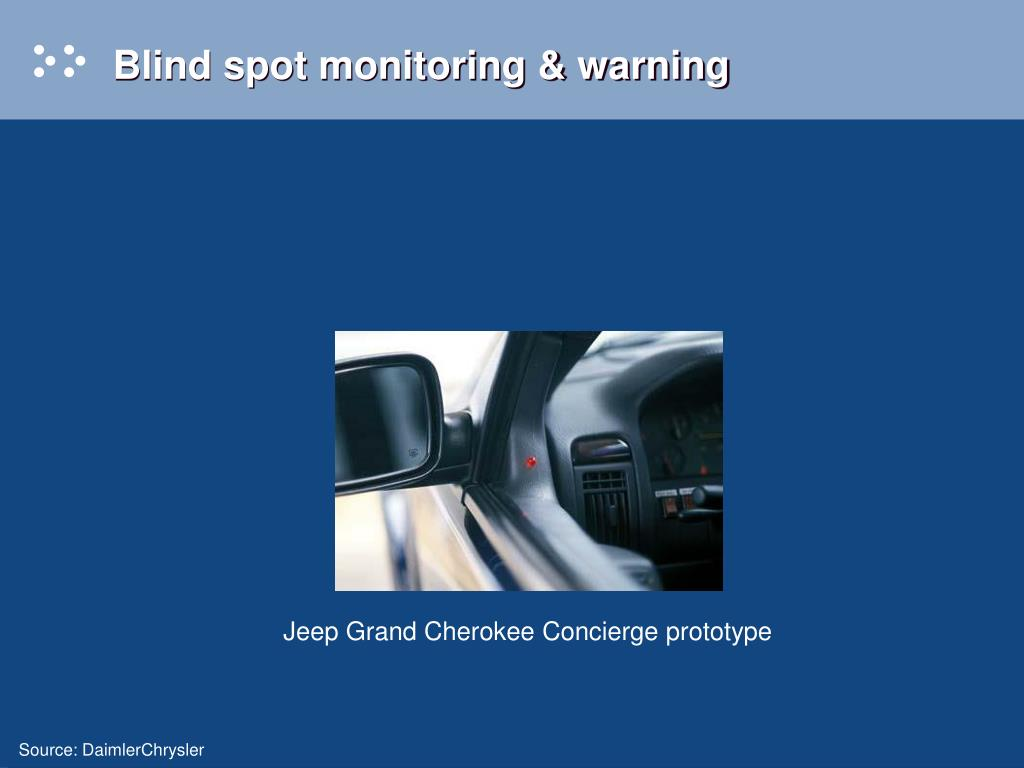 Blind spot monitoring & warning