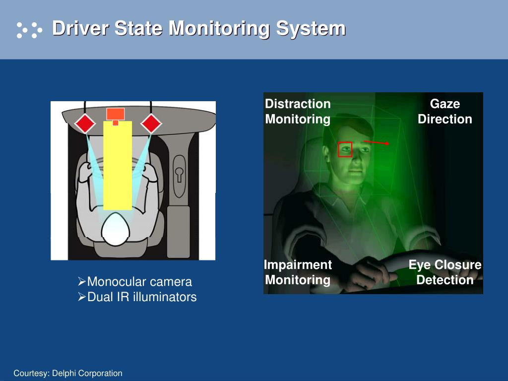 Driver State Monitoring System