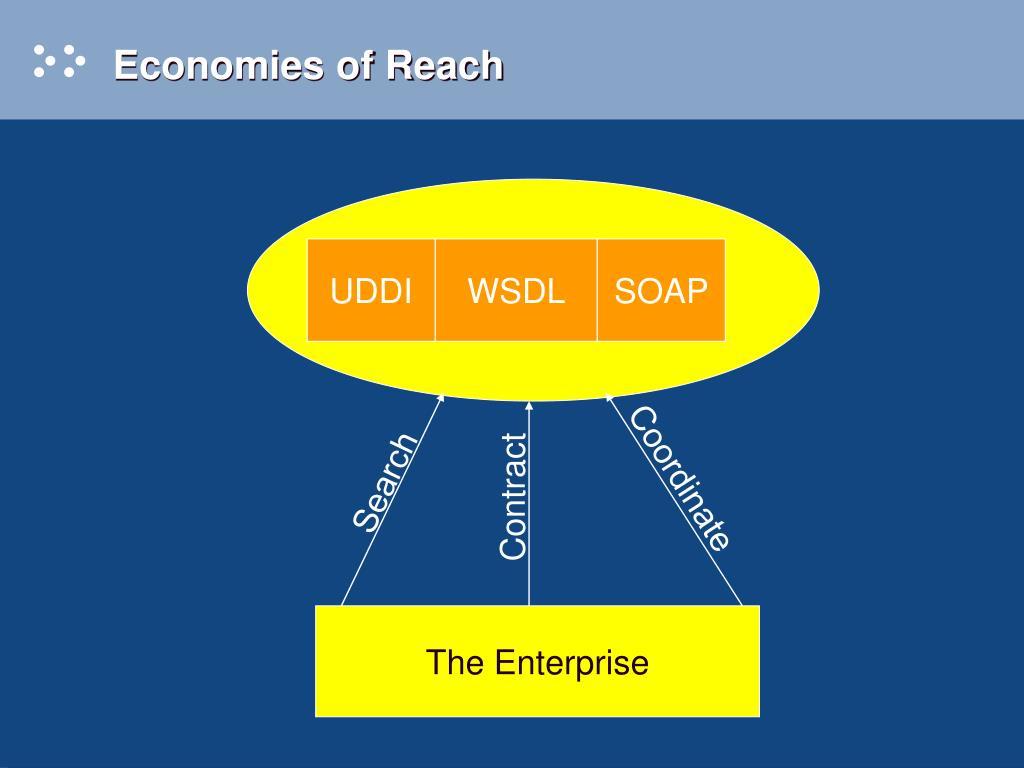 Economies of Reach