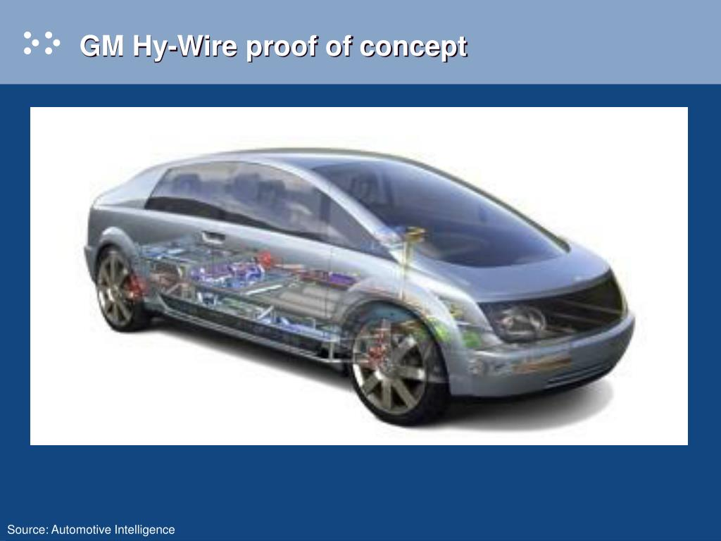 GM Hy-Wire proof of concept