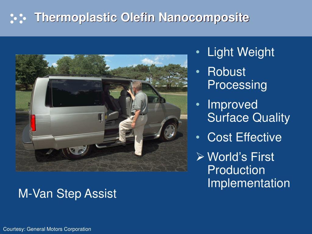 Thermoplastic Olefin Nanocomposite
