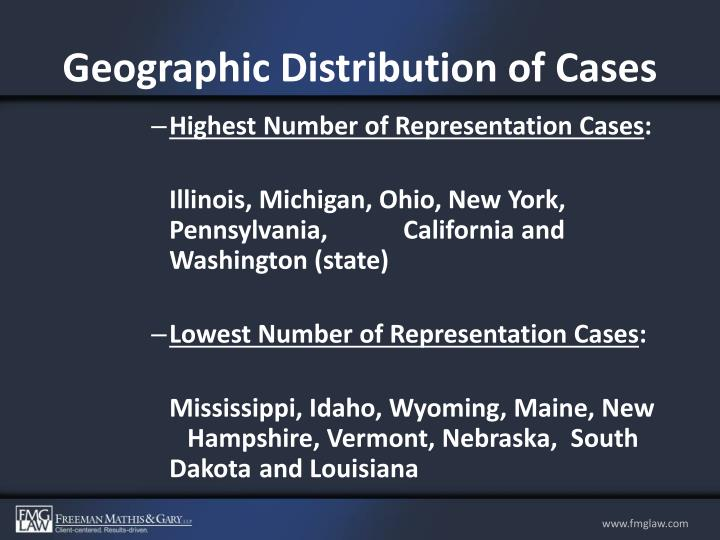 Geographic Distribution of Cases