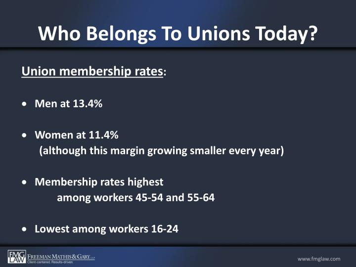Who belongs to unions today