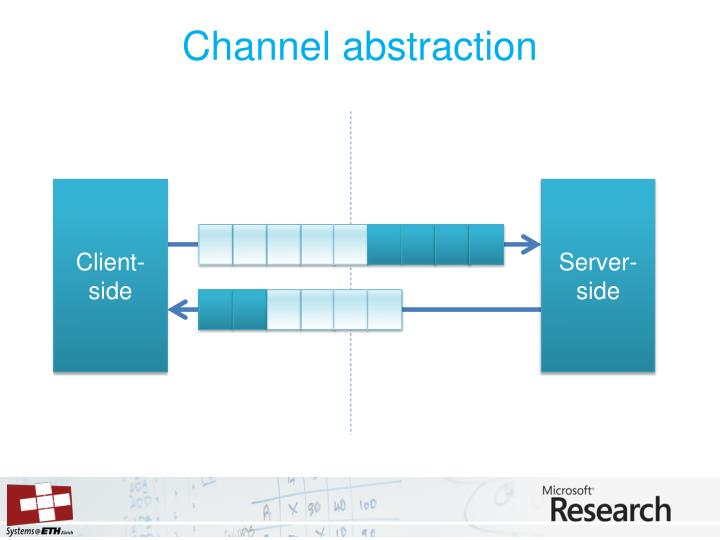 Channel abstraction