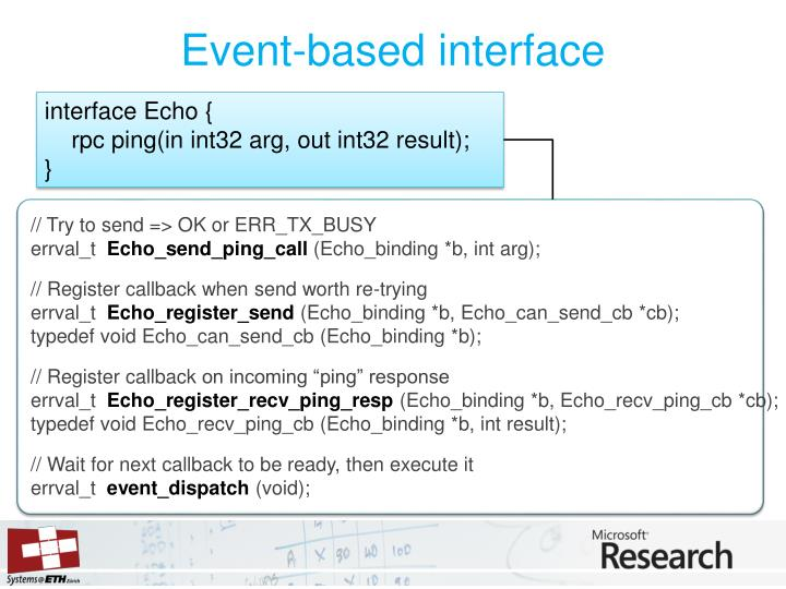 Event-based interface
