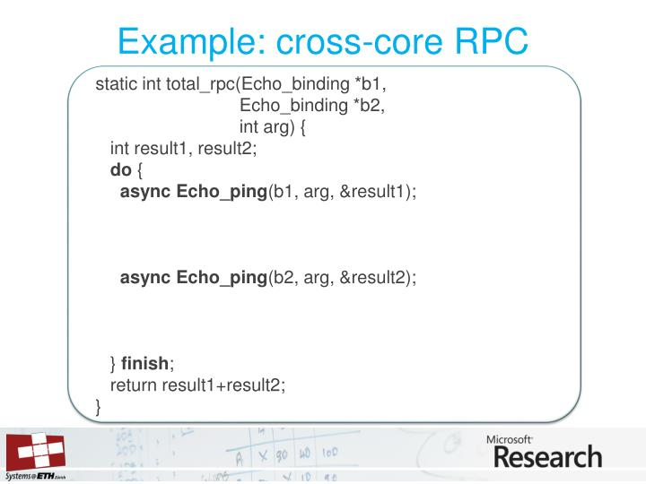 Example: cross-core RPC