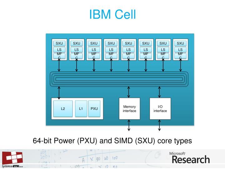 IBM Cell