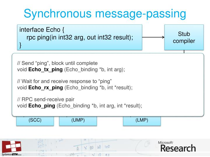 Synchronous message-passing
