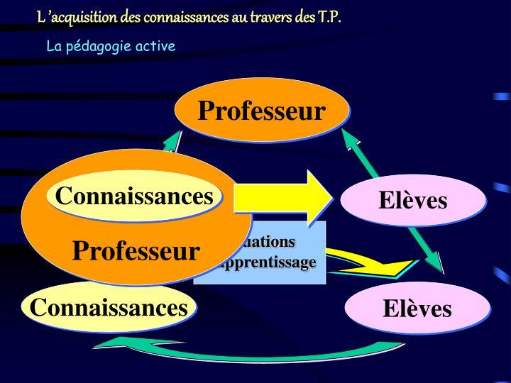 L'acquisition des connaissances au travers des T.P.