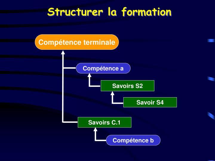 Structurer la formation