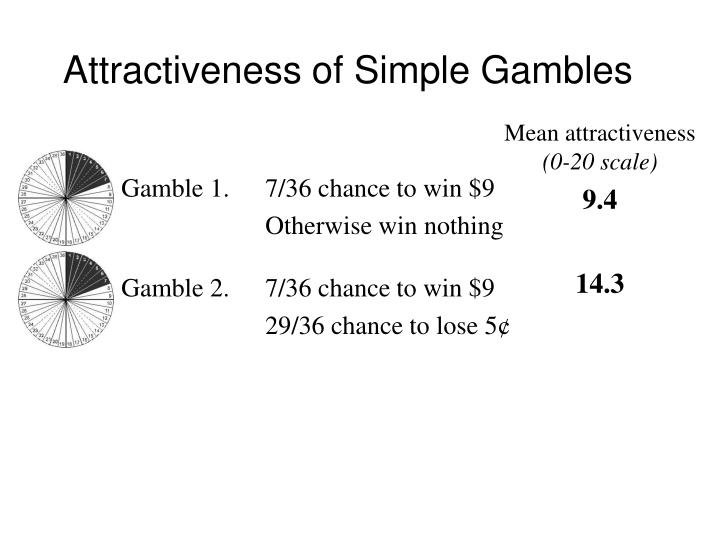 Gamble 1.	7/36 chance to win $9
