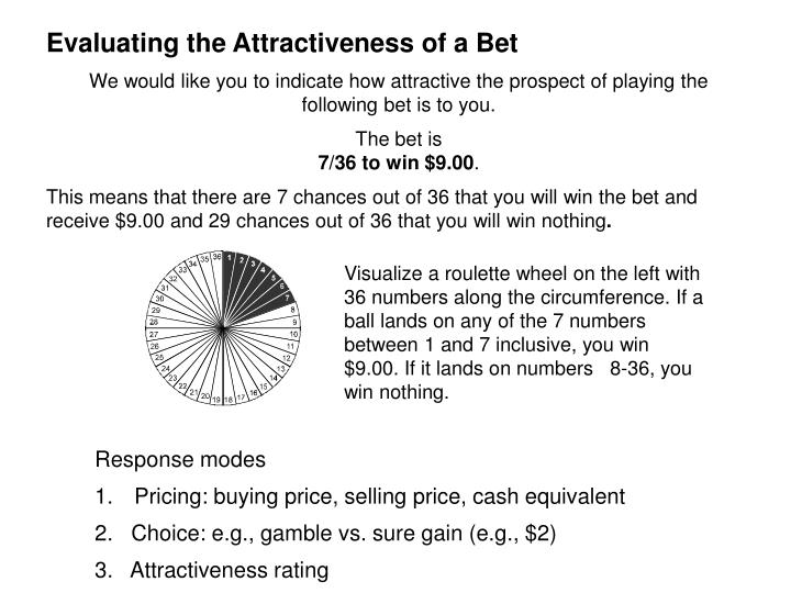 Evaluating the Attractiveness of a Bet