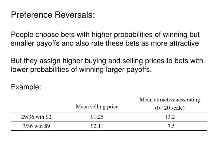 Preference Reversals: