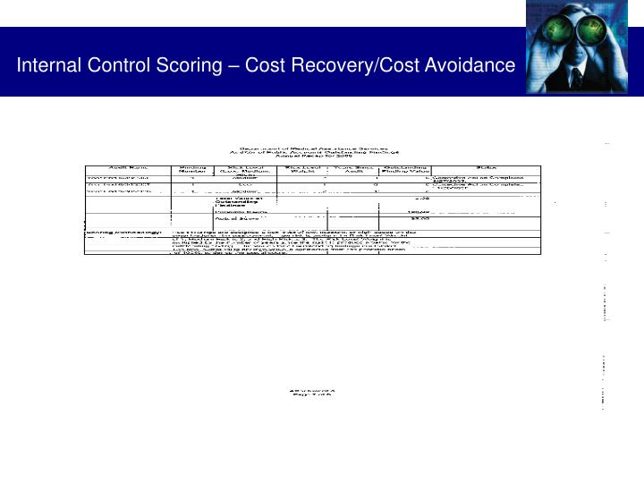 Internal Control Scoring – Cost Recovery/Cost Avoidance