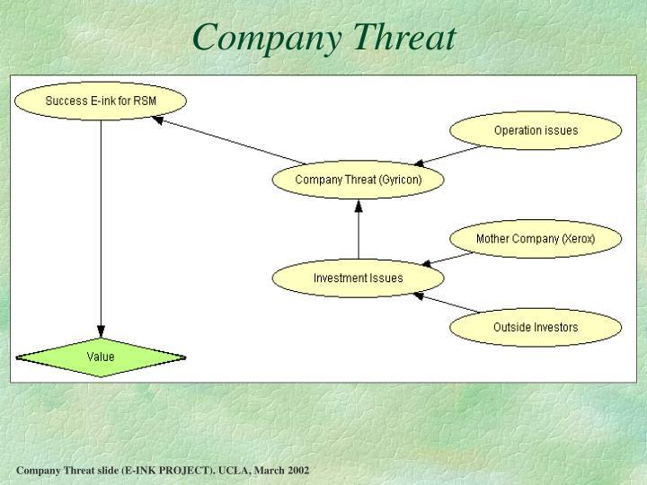 Company Threat