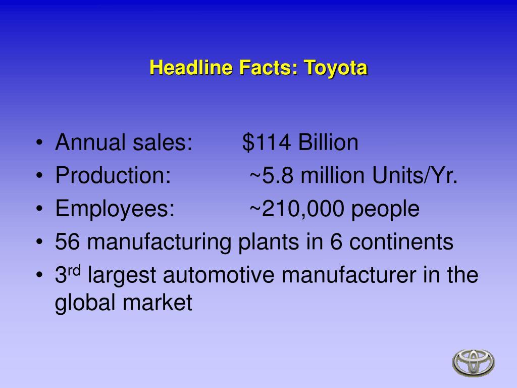 Headline Facts: Toyota