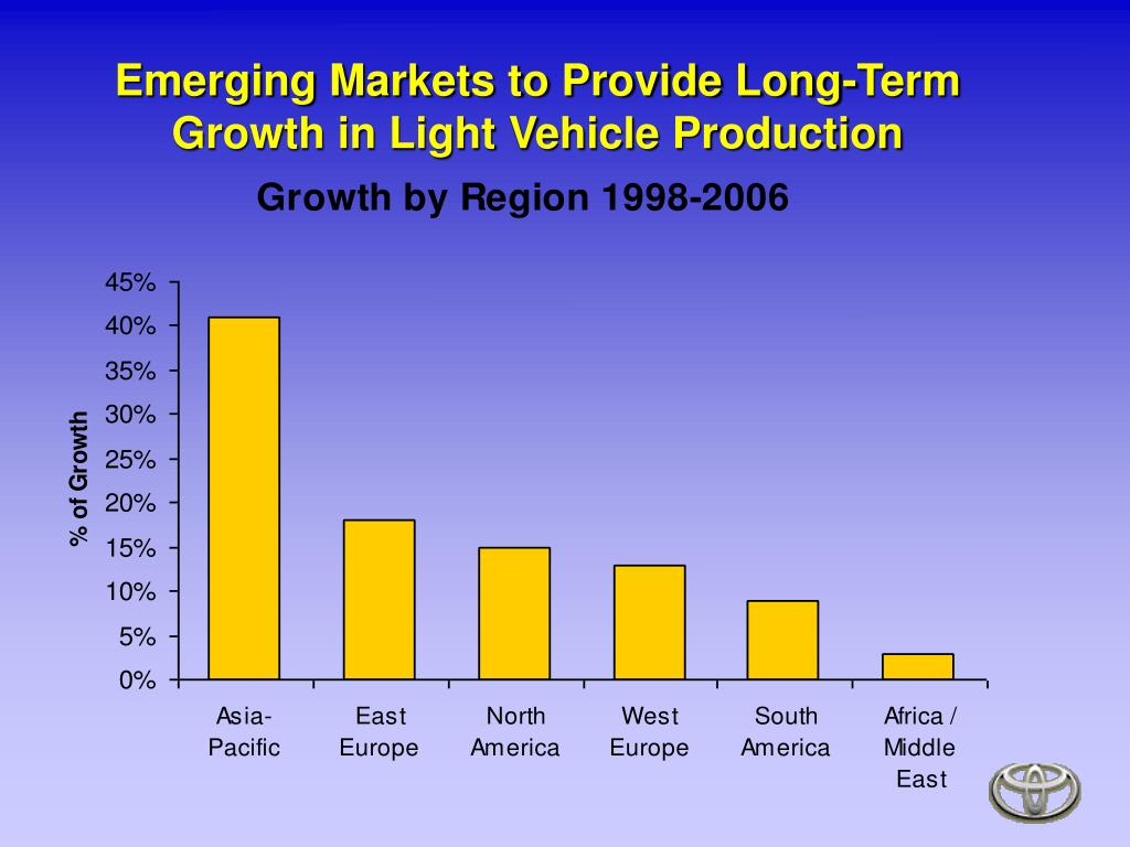 Emerging Markets to Provide Long-Term Growth in Light Vehicle Production