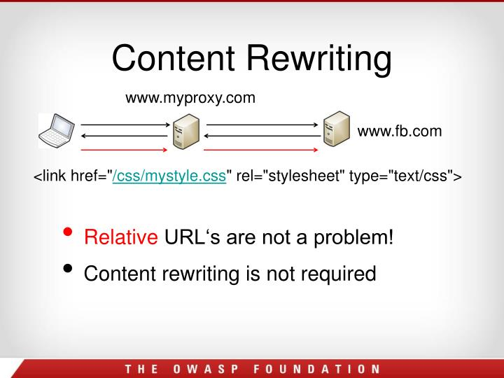 Content Rewriting