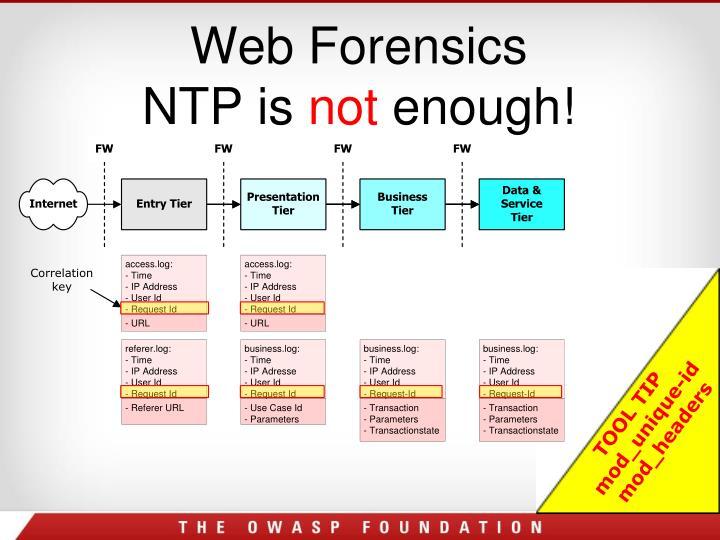 Web Forensics