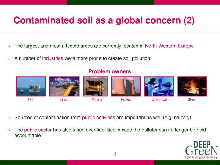 Contaminated soil as a global concern 2