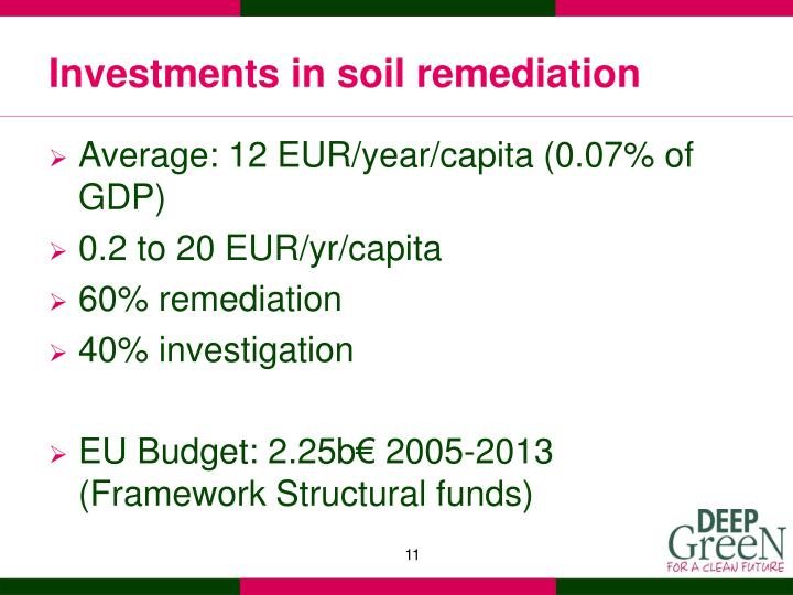 Investments in soil remediation