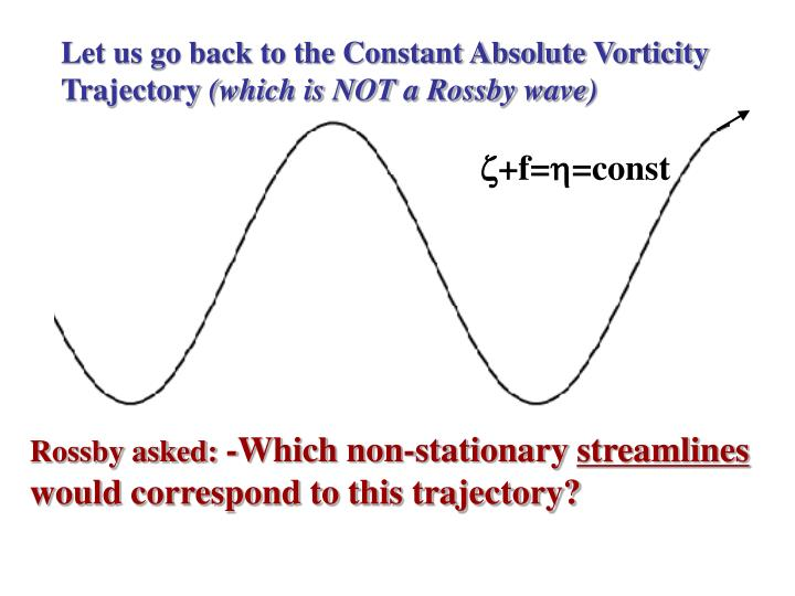 Let us go back to the Constant Absolute Vorticity Trajectory