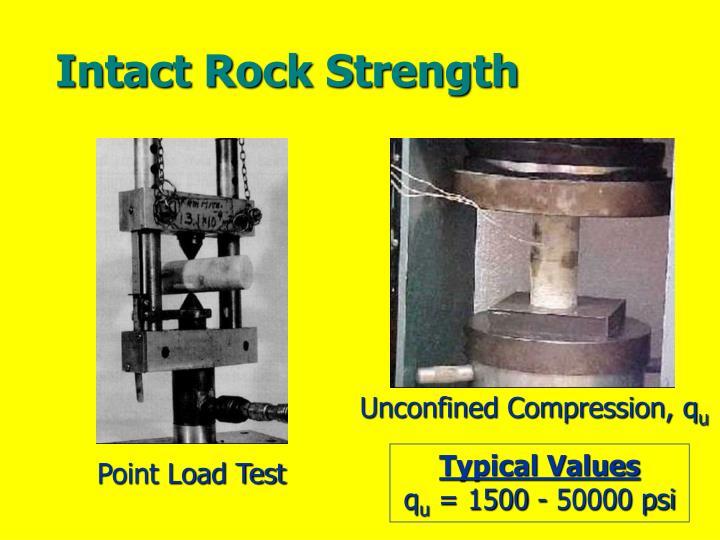 Intact Rock Strength