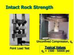 intact rock strength