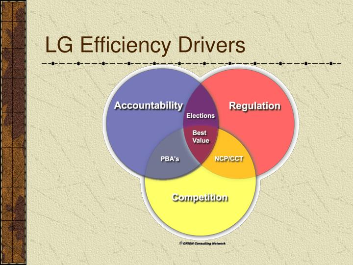 LG Efficiency Drivers