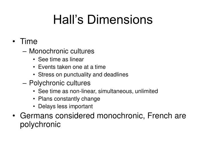 Hall's Dimensions