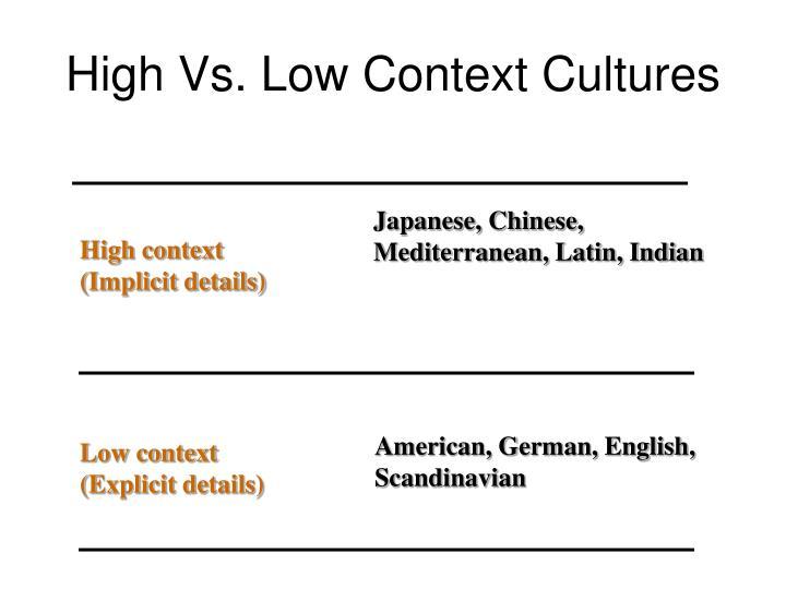High Vs. Low Context Cultures