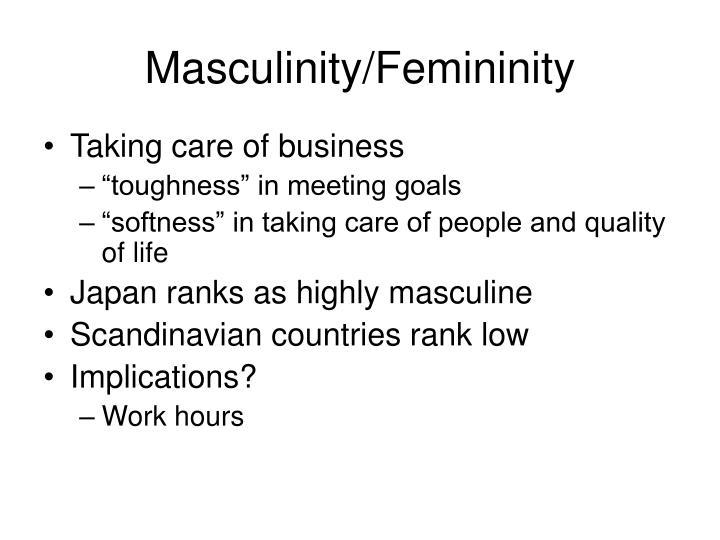 Masculinity/Femininity