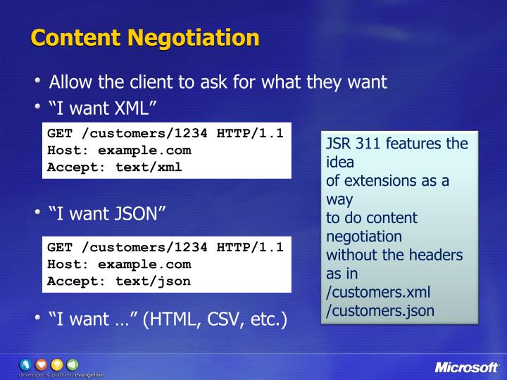Content Negotiation