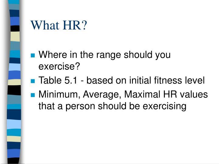 What HR?