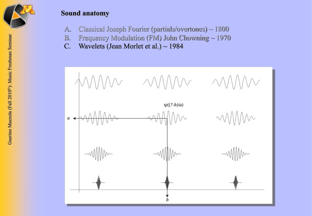 Sound anatomy