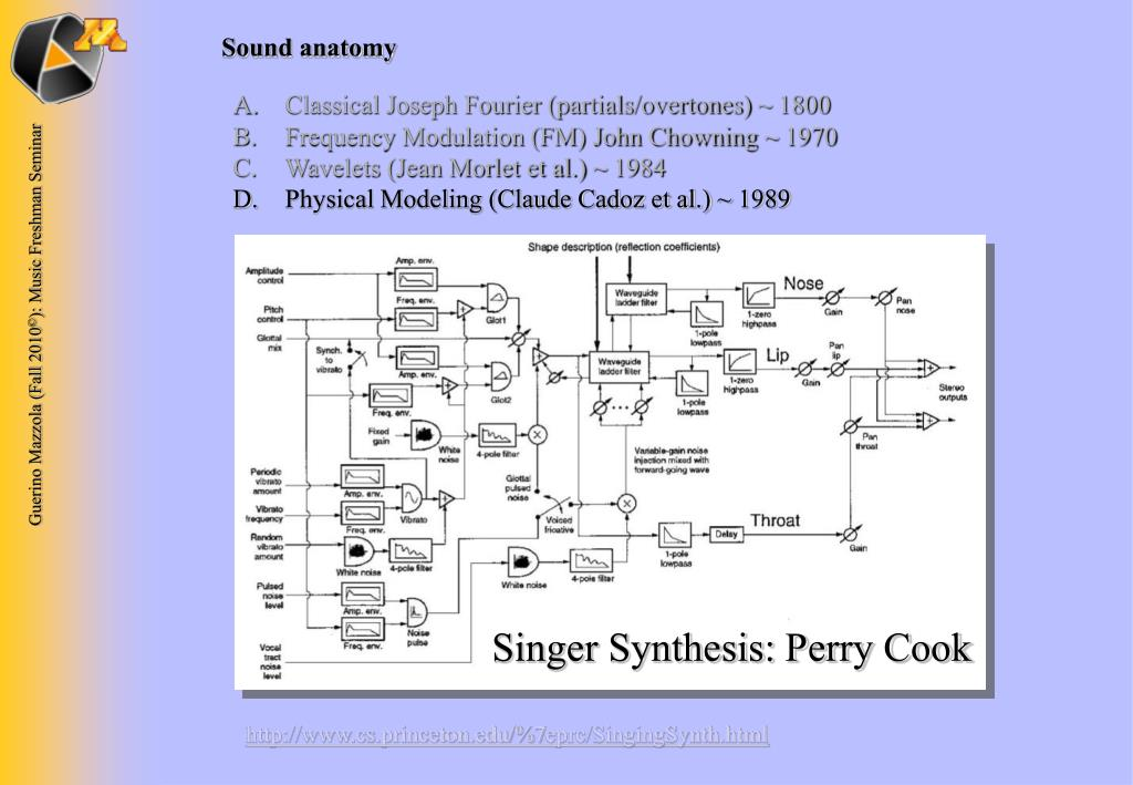 Singer Synthesis: Perry Cook