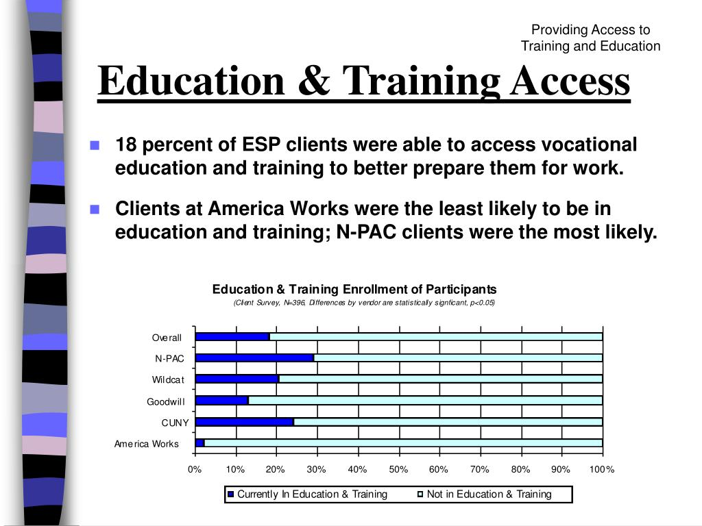 Providing Access to                    Training and Education