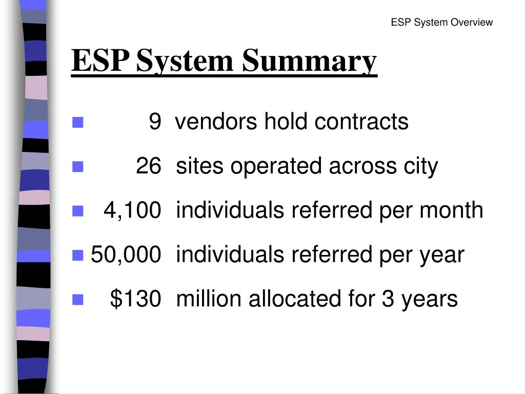 ESP System Overview