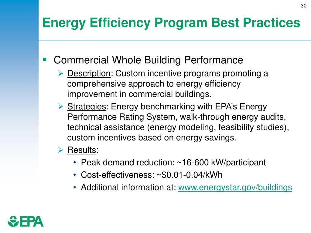 Energy Efficiency Program Best Practices