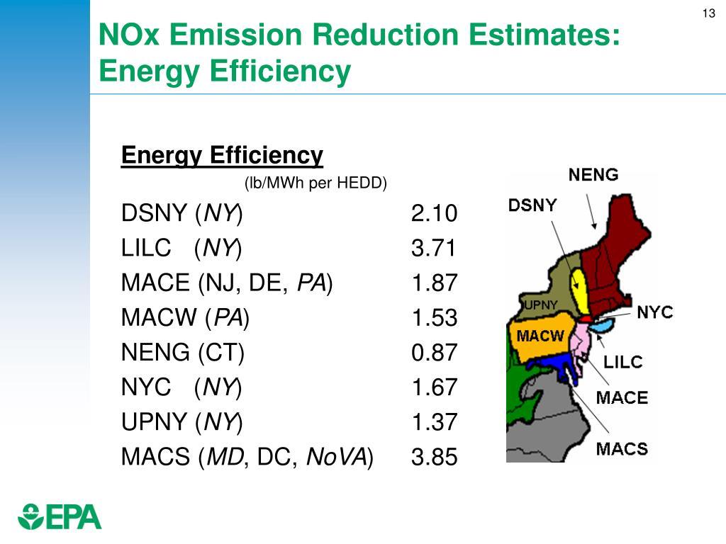 NOx Emission Reduction Estimates: Energy Efficiency