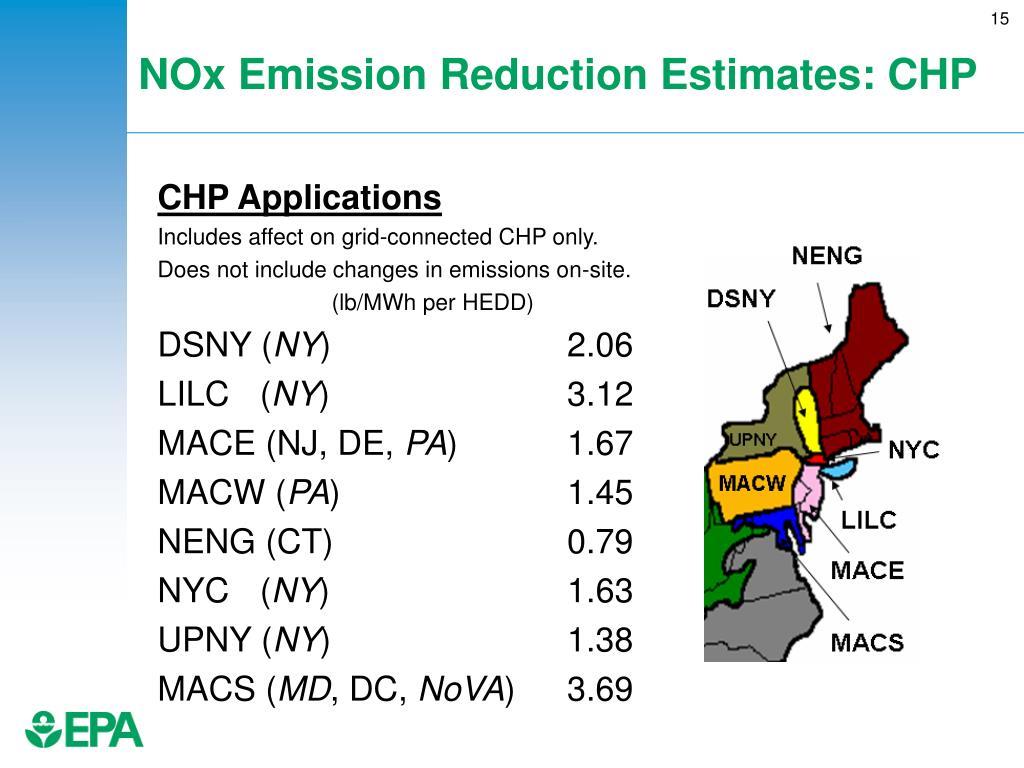 NOx Emission Reduction Estimates: CHP