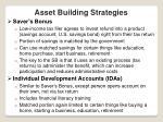 asset building strategies