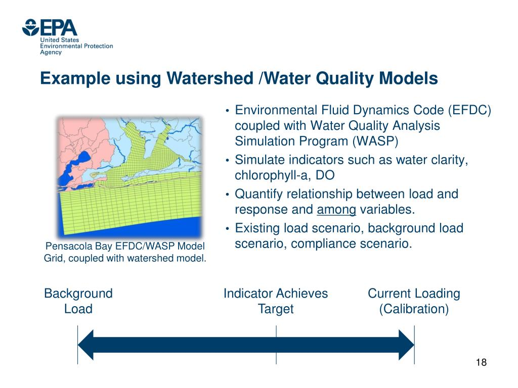 Example using Watershed /Water Quality Models